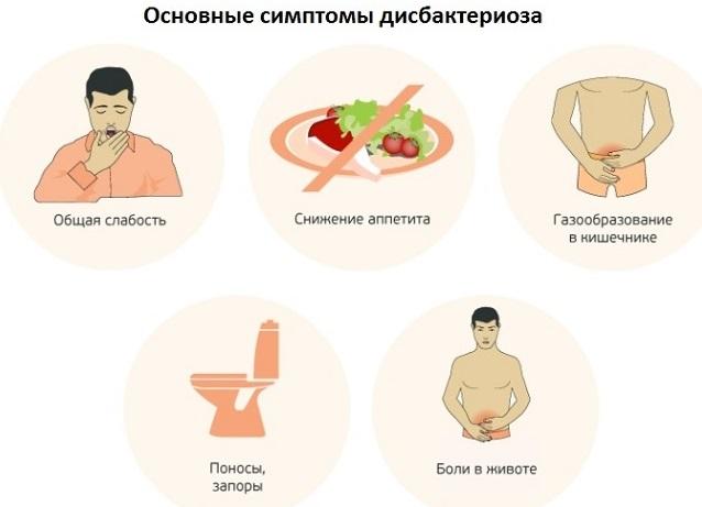 Дисбактериоз кишечника у женщин - как с ним бороться