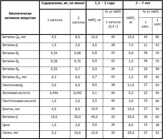 состав нормоспектрум